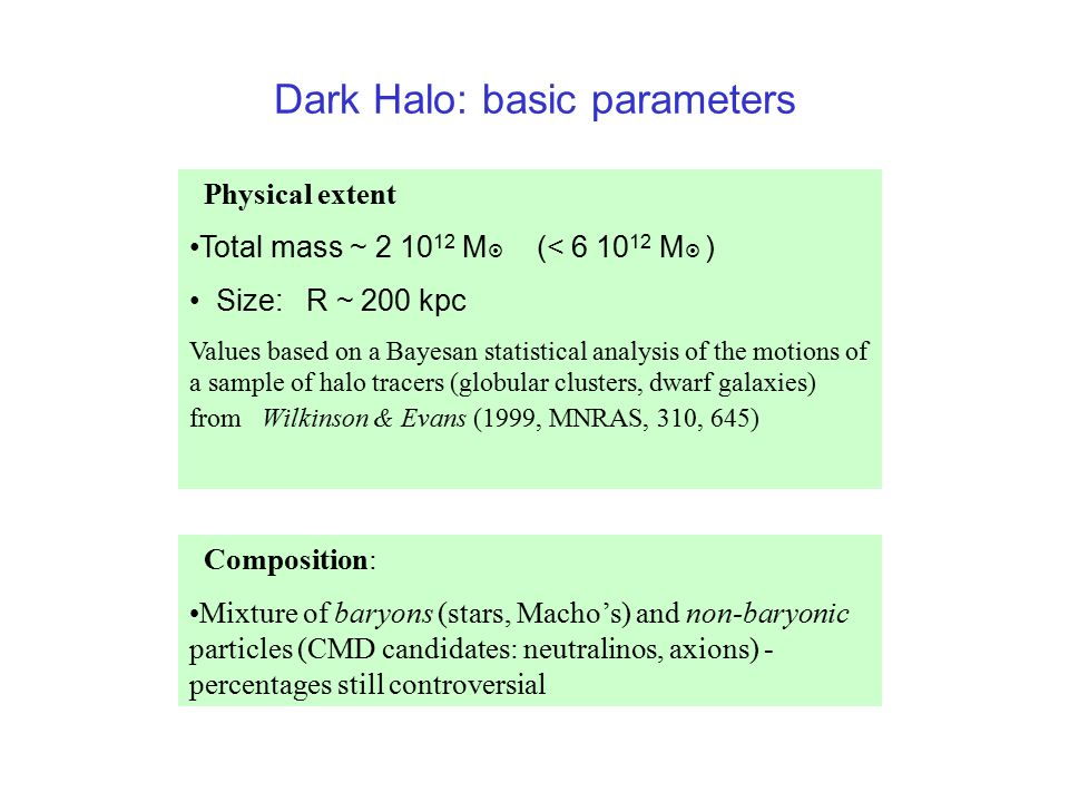 Dark Halo: basic parameters Physical extent Total mass ~ 2 10 12 M  (< 6 10 12 M  ) Size: R ~ 200 kpc Values based on a Bayesan statistical analysis of the motions of a sample of halo tracers (globular clusters, dwarf galaxies) from Wilkinson & Evans (1999, MNRAS, 310, 645) Composition: Mixture of baryons (stars, Macho's) and non-baryonic particles (CMD candidates: neutralinos, axions) - percentages still controversial