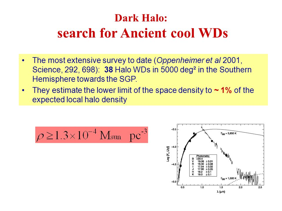 Dark Halo: search for Ancient cool WDs The most extensive survey to date (Oppenheimer et al 2001, Science, 292, 698): 38 Halo WDs in 5000 deg² in the Southern Hemisphere towards the SGP.