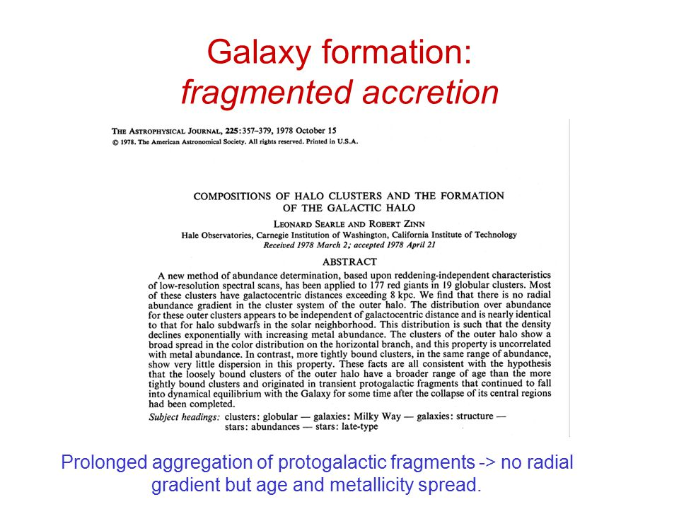 Galaxy formation: fragmented accretion Prolonged aggregation of protogalactic fragments -> no radial gradient but age and metallicity spread.