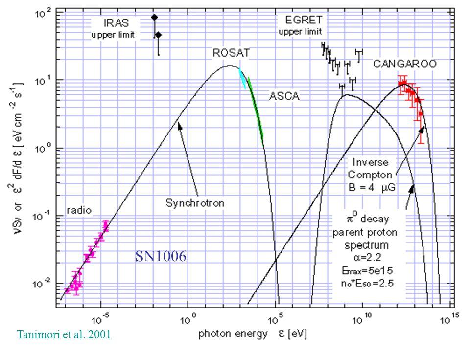 SN1006 Tanimori et al. 2001