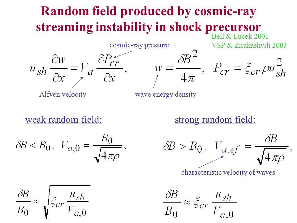 Random field produced by cosmic-ray streaming instability in shock precursor Alfven velocity cosmic-ray pressure wave energy density weak random field:strong random field: characteristic velocity of waves Bell & Lucek 2001 VSP & Zirakashvili 2003