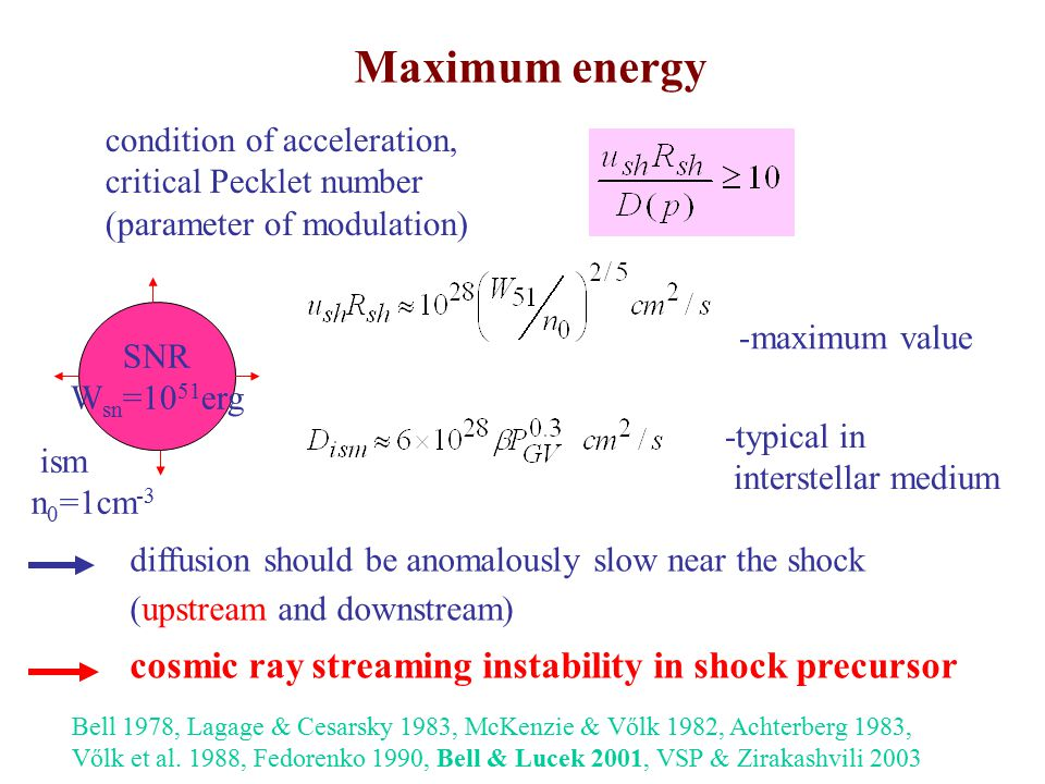 Maximum energy condition of acceleration, critical Pecklet number (parameter of modulation) SNR W sn =10 51 erg ism n 0 =1cm -3 -maximum value -typical in interstellar medium diffusion should be anomalously slow near the shock ( upstream and downstream) cosmic ray streaming instability in shock precursor Bell 1978, Lagage & Cesarsky 1983, McKenzie & Vőlk 1982, Achterberg 1983, Vőlk et al.