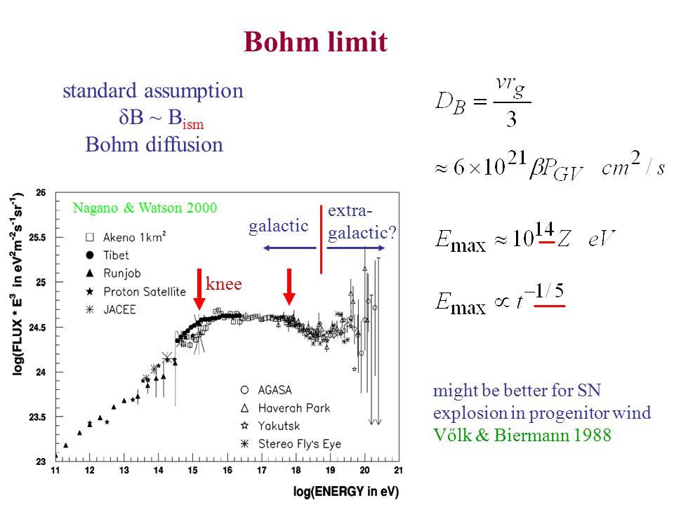 Nagano & Watson 2000 Bohm limit galactic extra- galactic.