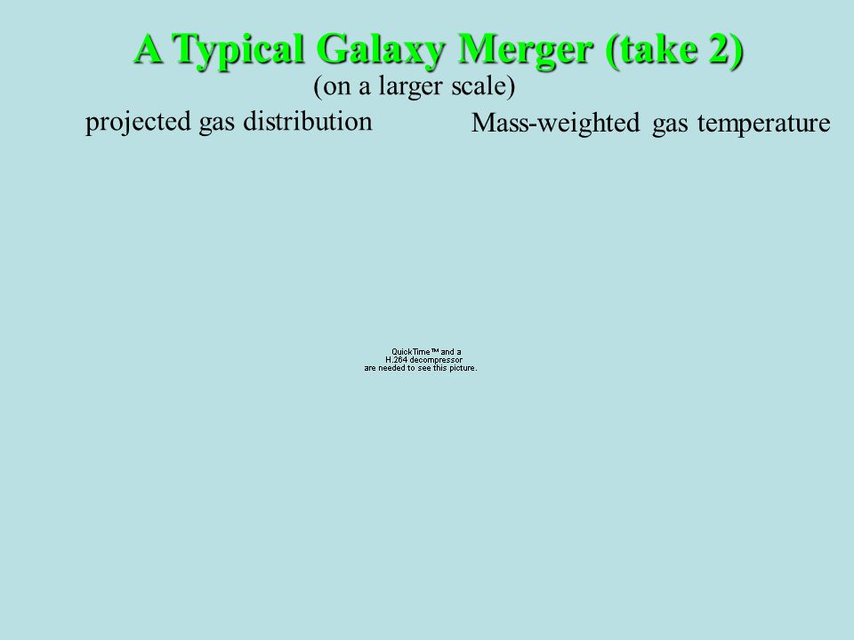 A Typical Galaxy Merger (take 2) projected gas distribution Mass-weighted gas temperature (on a larger scale)