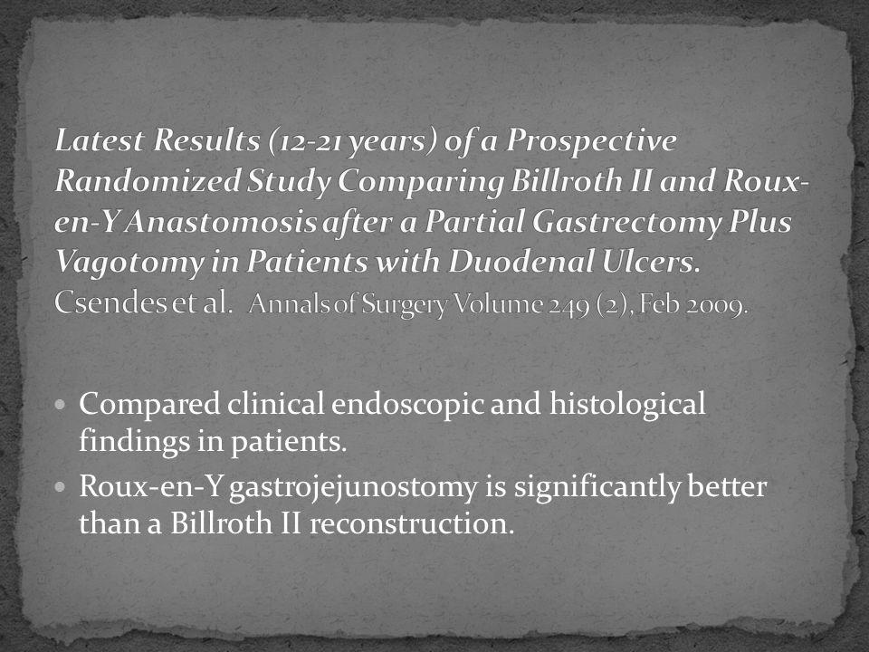 Csendes et al. Annals of Surgery. Volume 249 (2), Feb 2009.