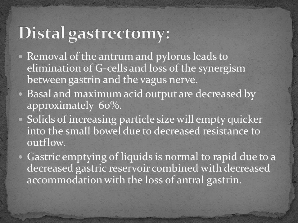 Complete loss of reservoir function, acid and pepsin secretion.