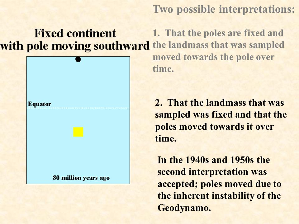 1. That the poles are fixed and the landmass that was sampled moved towards the pole over time. Two possible interpretations: