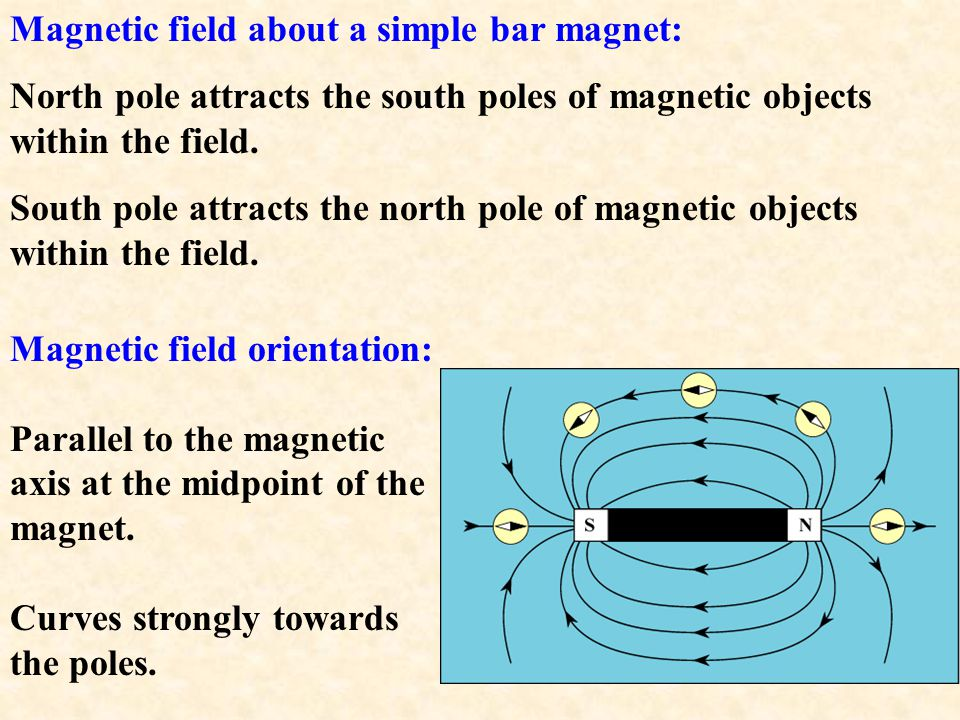 Magnetism Magnetic Force field: The region around a magnetic object in which its magnetic forces act on other magnetic objects.
