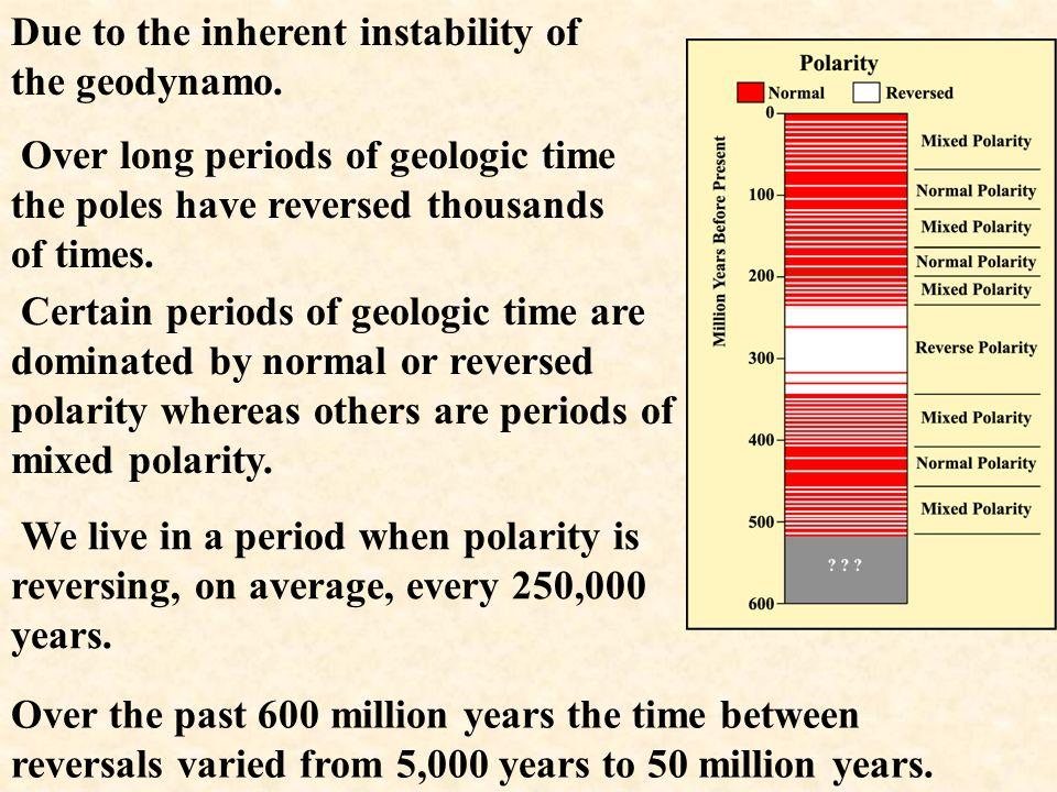 Animation from : http://www.psc.edu/science/Glatzmaier/glatzmaier.html (click here to access this site) Polar reversal animation Yellow = north pole.