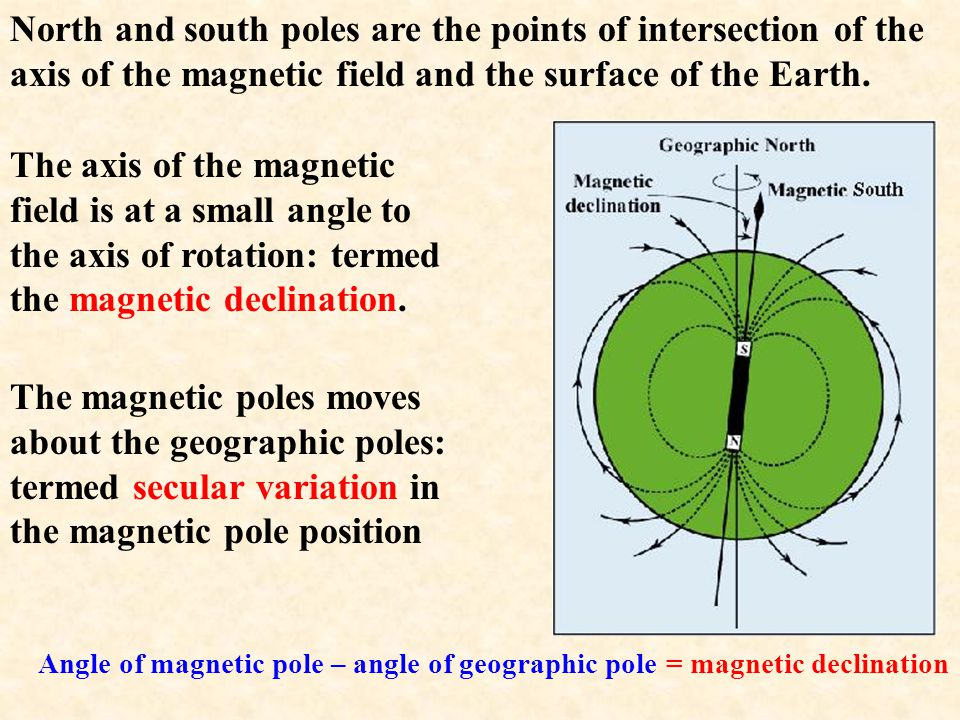 """What we call the """"North geographic pole"""" corresponds to the """"south pole"""" of the imaginary bar magnetic so that the north needle on a compass points to"""