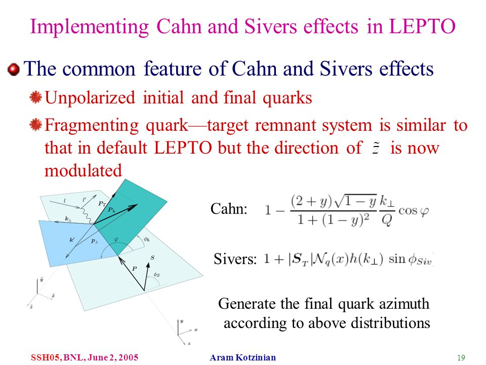 19 SSH05, BNL, June 2, 2005 Aram Kotzinian Implementing Cahn and Sivers effects in LEPTO The common feature of Cahn and Sivers effects Unpolarized ini