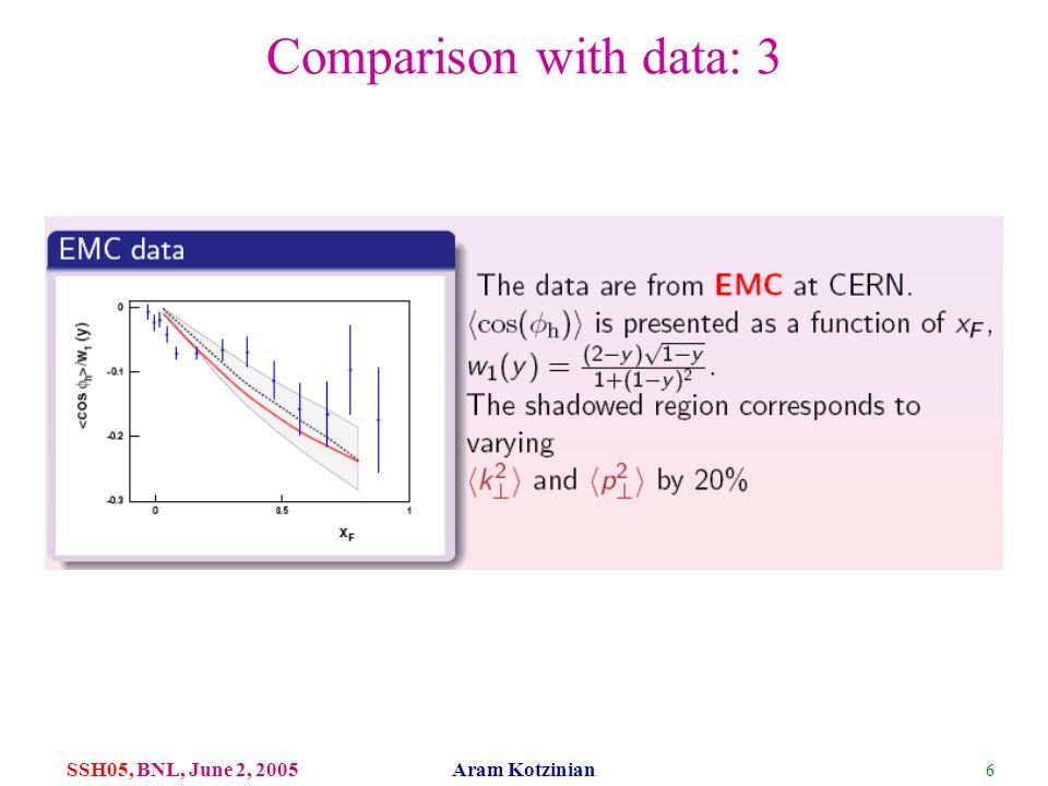 6 SSH05, BNL, June 2, 2005 Aram Kotzinian Comparison with data: 3