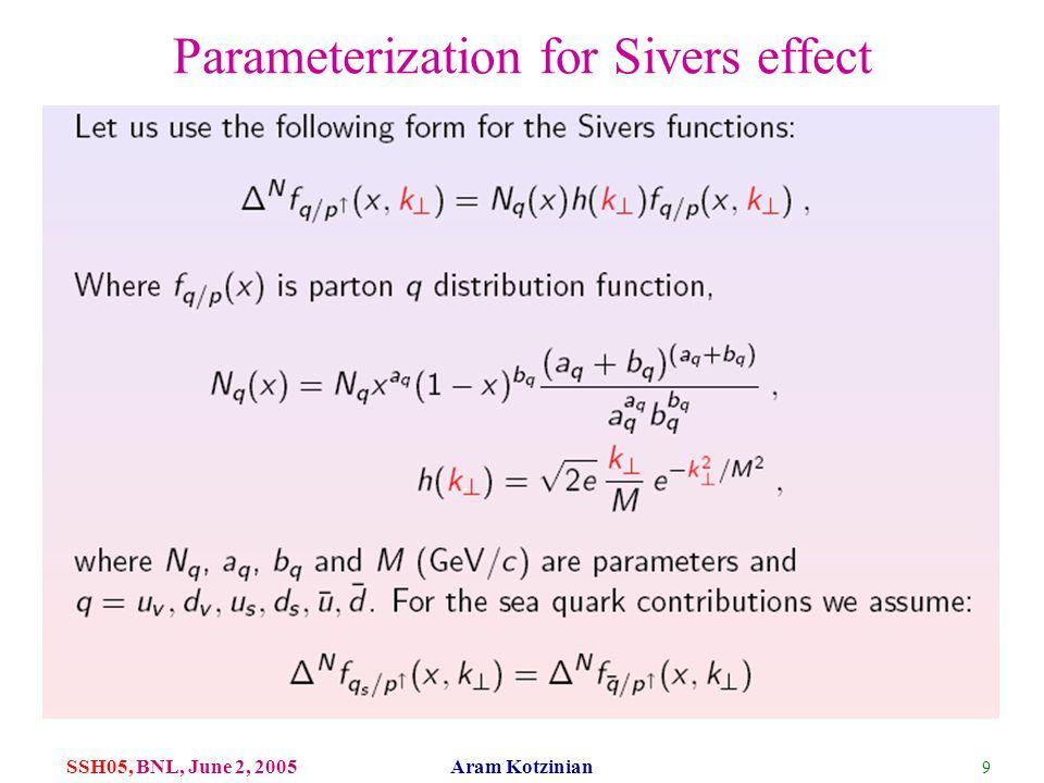 9 SSH05, BNL, June 2, 2005 Aram Kotzinian Parameterization for Sivers effect