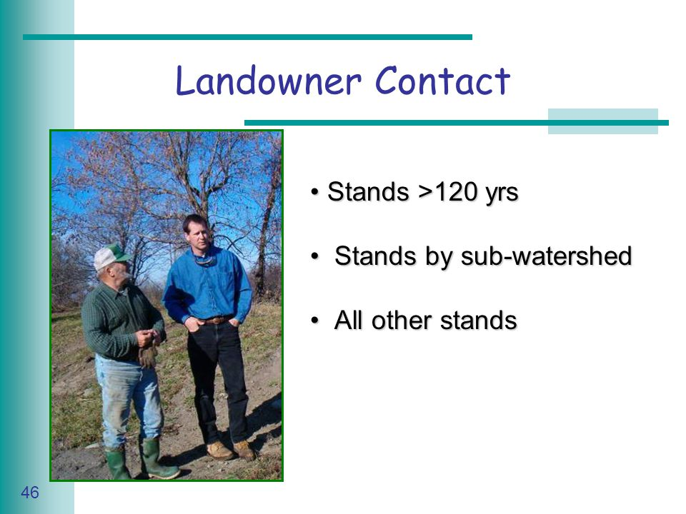 Caring for Your Land Series of Workshop 46 Landowner Contact Stands >120 yrsStands >120 yrs Stands by sub-watershed Stands by sub-watershed All other stands All other stands