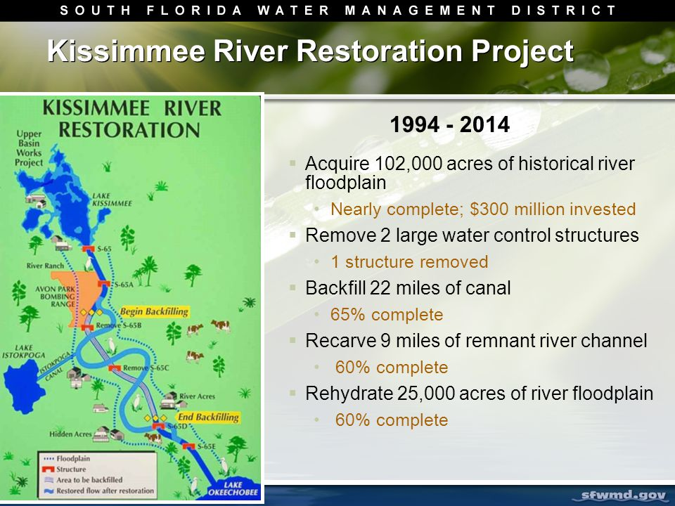  14 miles of C-38 Canal backfilled  24 miles of continuous river channel restored  Approximately 15,000 acres of floodplain habitat restored Backfilled C-38 Canal Backfilled C-38 Canal Remnant River Channel Remnant River Channel Remnant River Channel Remnant River Channel Degraded Spoil Area Degraded Spoil Area New River Connection New River Connection Kissimmee River Restoration Canal Backfilling Progress