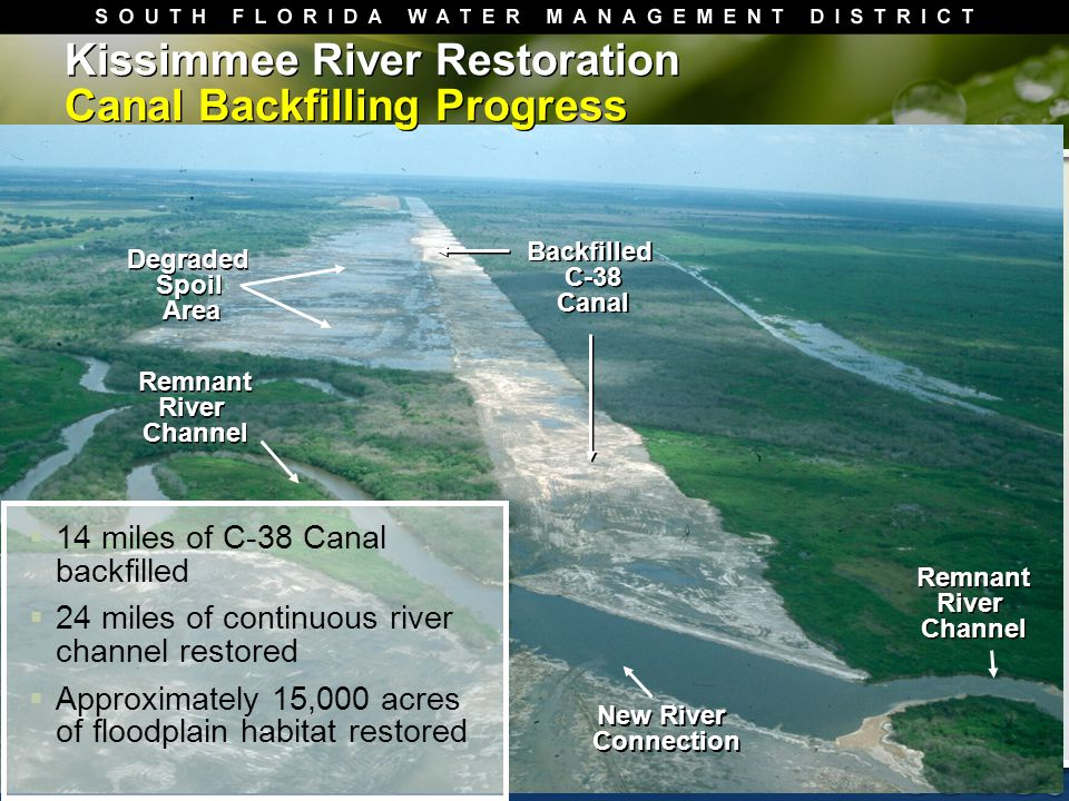  14 miles of C-38 Canal backfilled  24 miles of continuous river channel restored  Approximately 15,000 acres of floodplain habitat restored Backfilled C-38 Canal Backfilled C-38 Canal Remnant River Channel Remnant River Channel Remnant River Channel Remnant River Channel Degraded Spoil Area Degraded Spoil Area New River Connection New River Connection Kissimmee River Restoration Canal Backfilling Progress