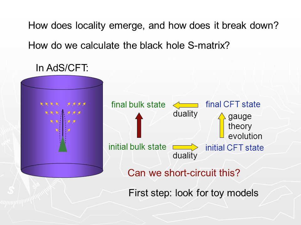 How does locality emerge, and how does it break down? How do we calculate the black hole S-matrix? In AdS/CFT: initial bulk state initial CFT state du