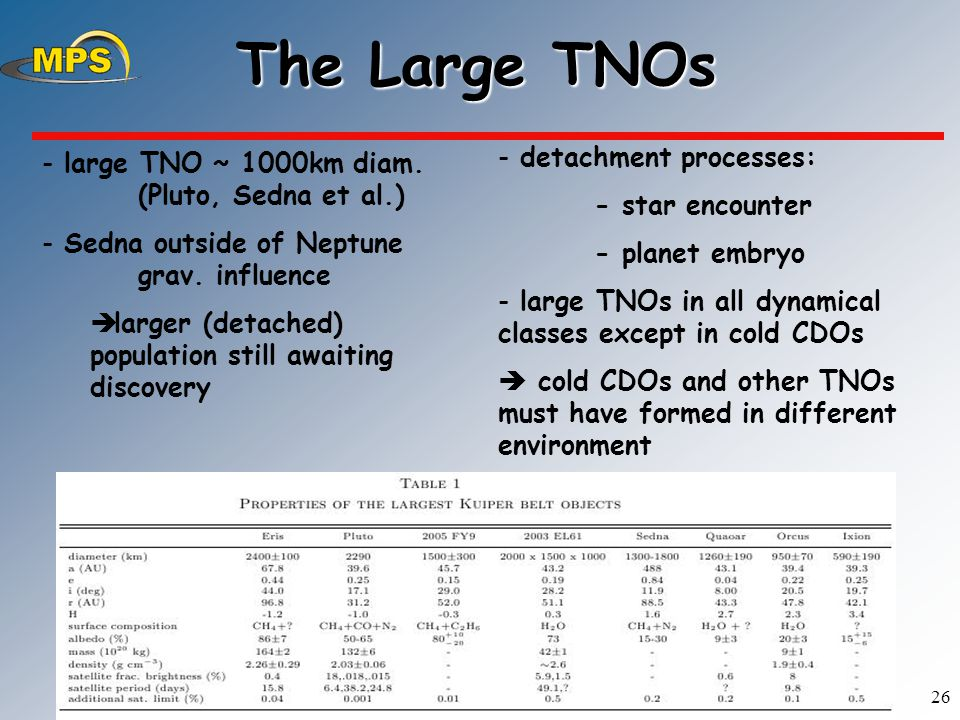26 The Large TNOs - detachment processes: - star encounter - planet embryo - large TNOs in all dynamical classes except in cold CDOs  cold CDOs and other TNOs must have formed in different environment - large TNO ~ 1000km diam.
