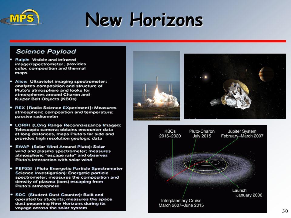 30 New Horizons