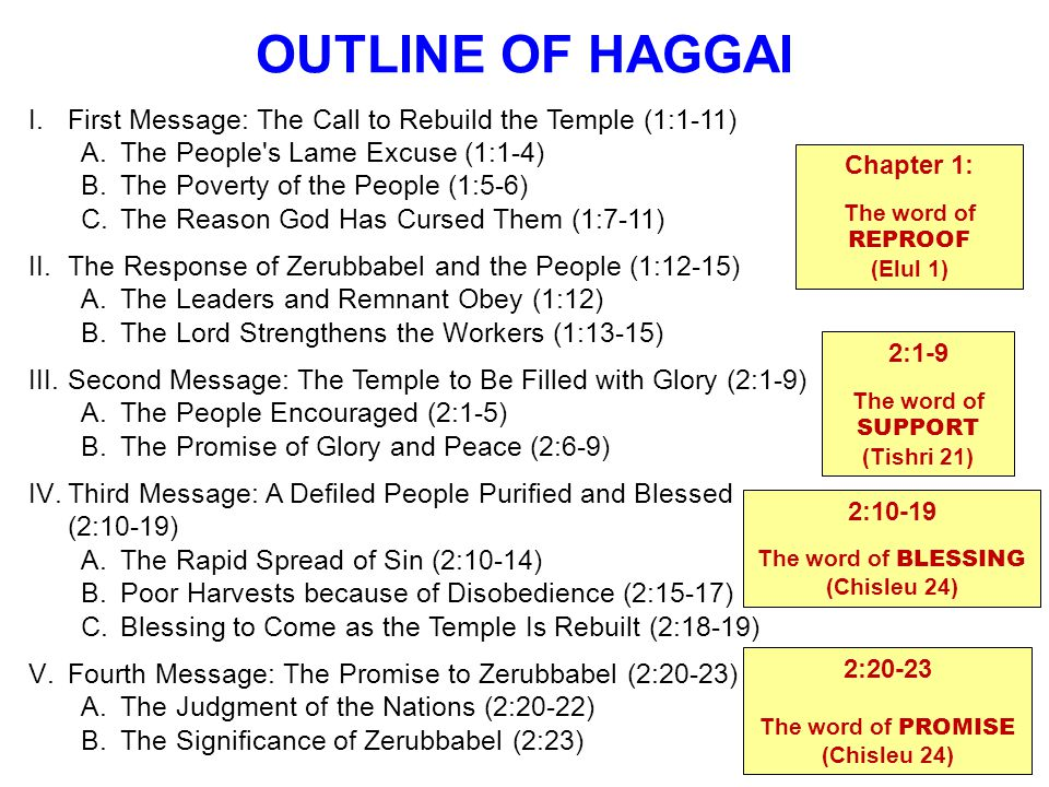 OUTLINE OF HAGGAI I.First Message: The Call to Rebuild the Temple (1:1-11) A.The People's Lame Excuse (1:1-4) B.The Poverty of the People (1:5-6) C.Th