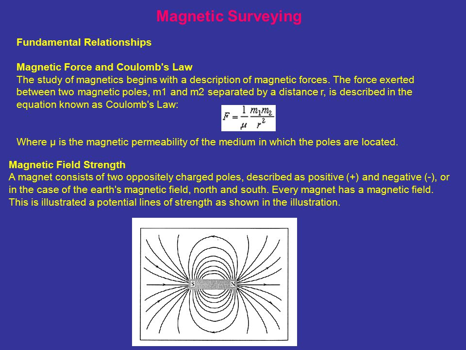 The S.I. unit used to describe magnetic field strength is the nanotesla, or nT.