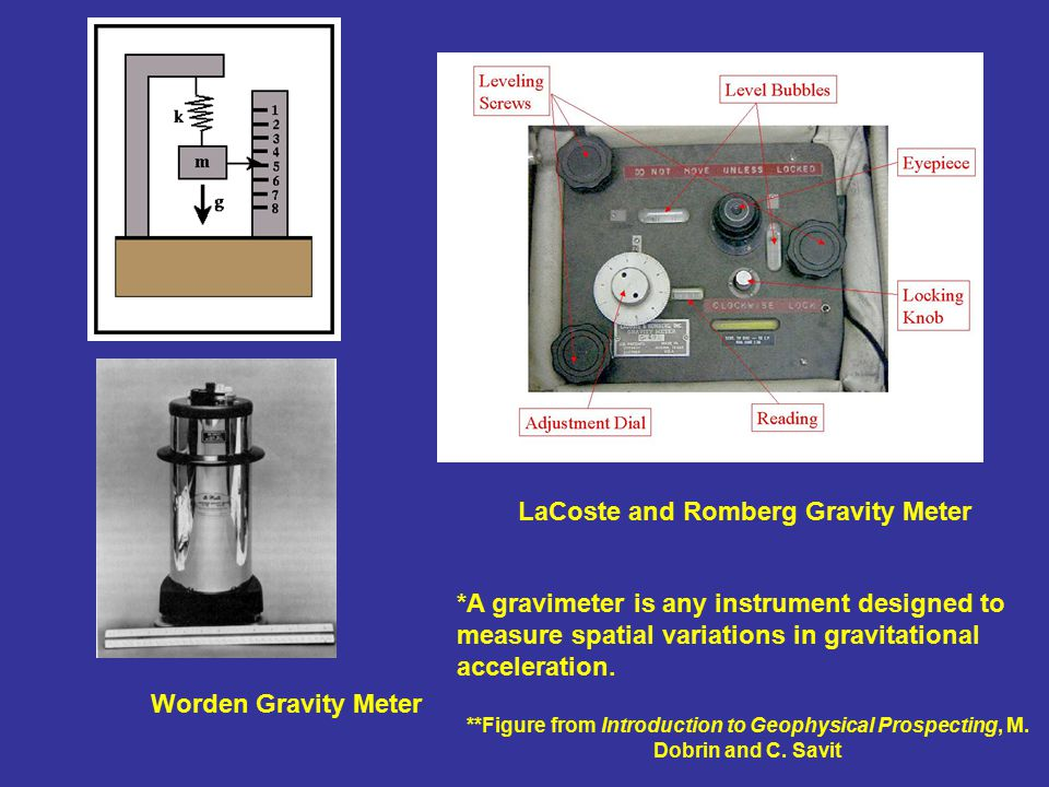 Worden Gravity Meter LaCoste and Romberg Gravity Meter *A gravimeter is any instrument designed to measure spatial variations in gravitational acceleration.