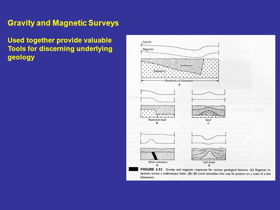 Gravity and Magnetic Surveys Used together provide valuable Tools for discerning underlying geology
