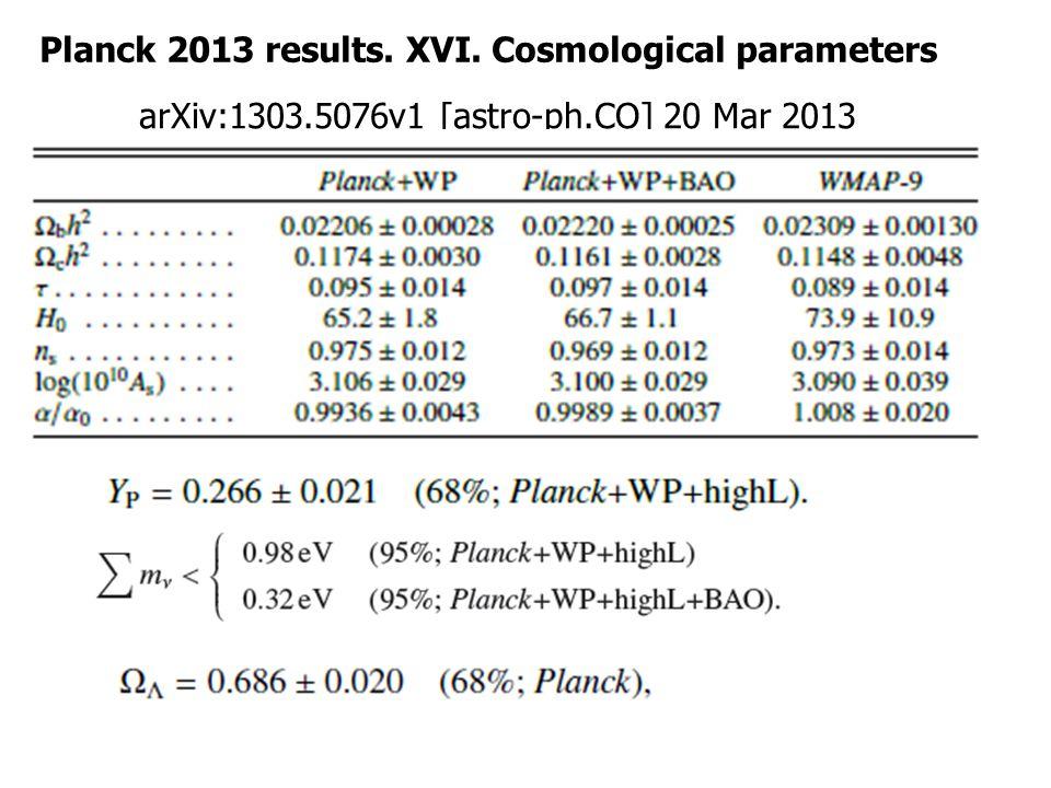 Planck 2013 results. XVI. Cosmological parameters arXiv:1303.5076v1 [astro-ph.CO] 20 Mar 2013