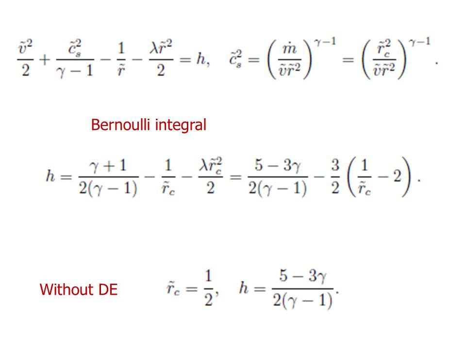 Bernoulli integral Without DE