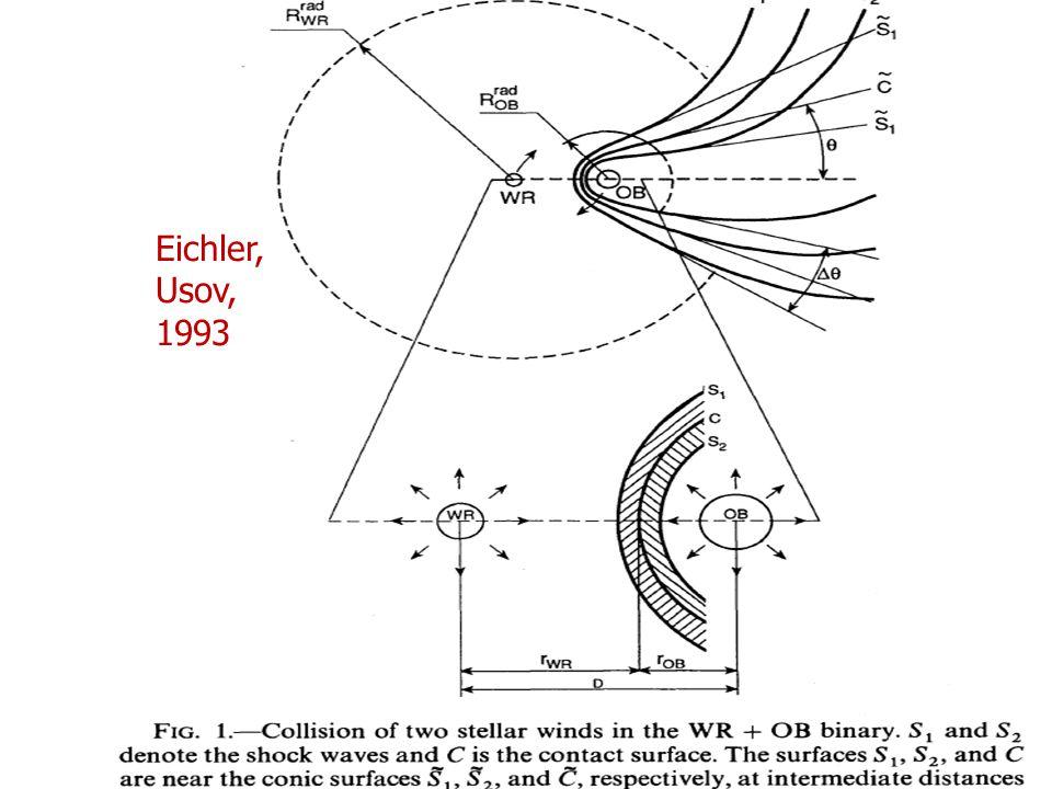 Eichler, Usov, 1993