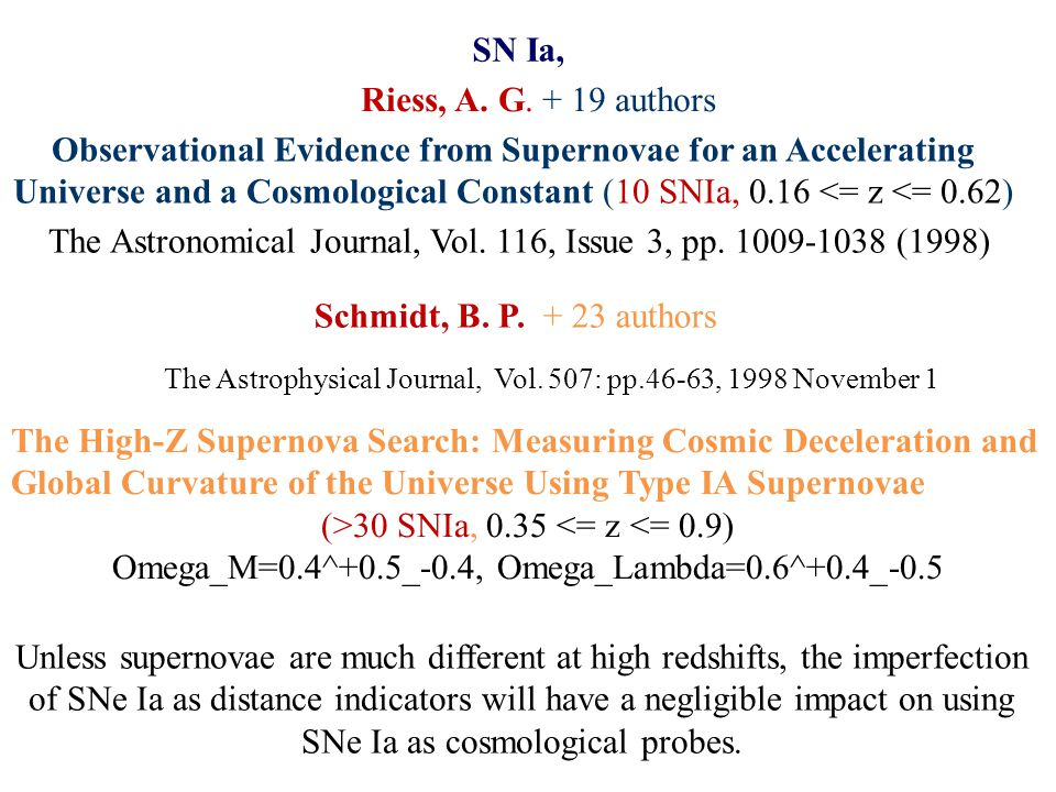 SN Ia, Riess, A. G. + 19 authors The Astronomical Journal, Vol. 116, Issue 3, pp. 1009-1038 (1998) Observational Evidence from Supernovae for an Accel