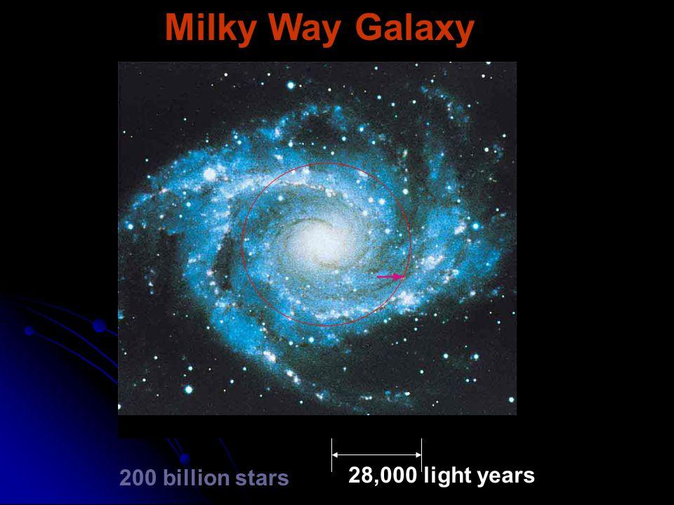 Eta Carinae: will explode soon Distance 7500 ly