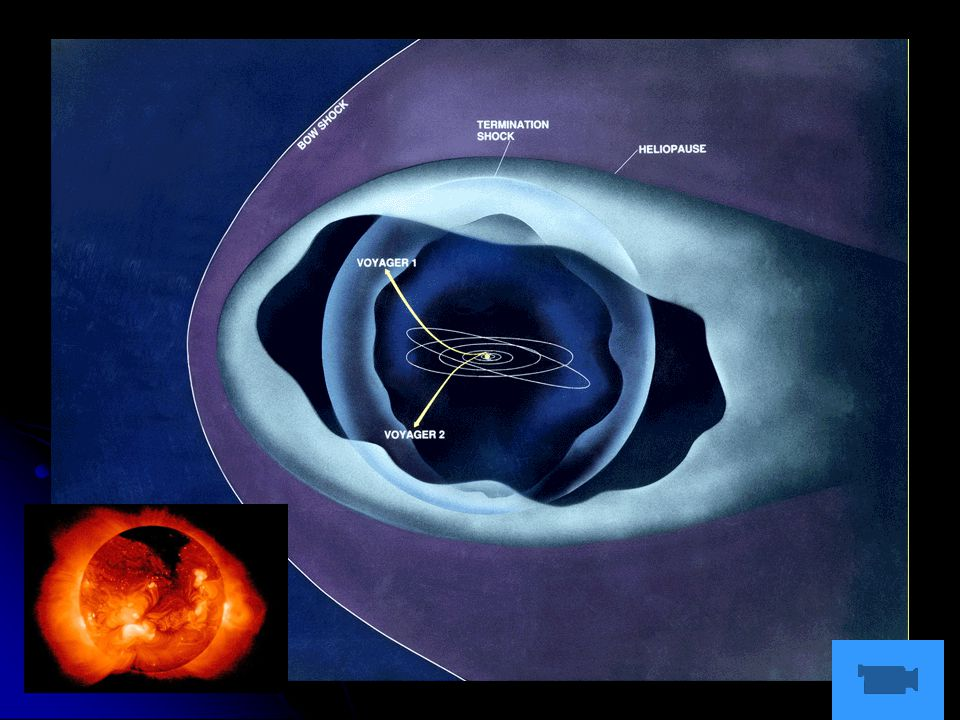 Formation of Neutron Stars Compact objects more massive than the Chandrasekhar Limit (1.4 M sun ) collapse further.