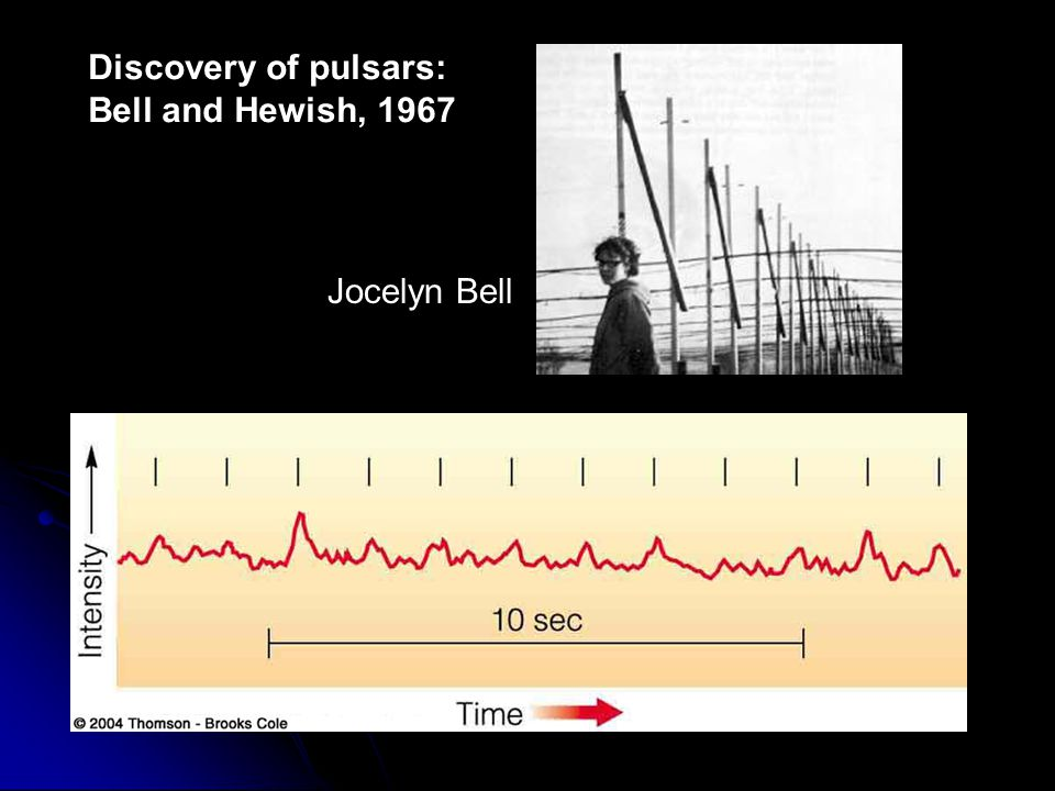 Jocelyn Bell Discovery of pulsars: Bell and Hewish, 1967