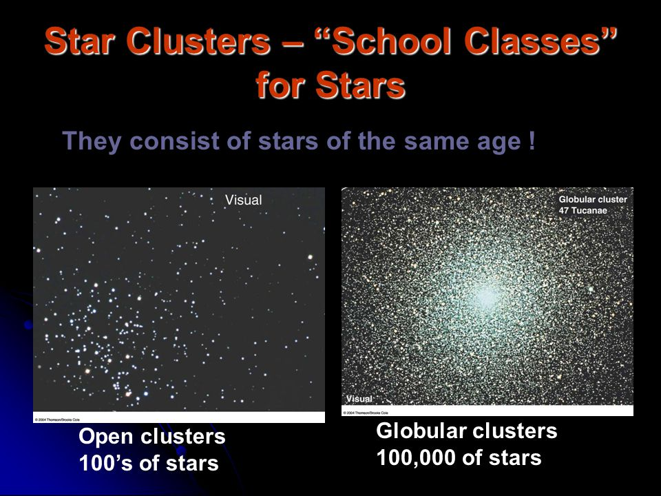 Star Clusters – School Classes for Stars They consist of stars of the same age .