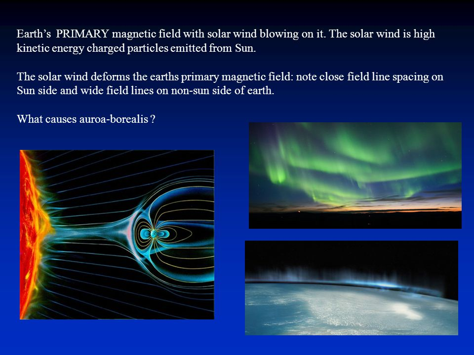 Earth's PRIMARY magnetic field with solar wind blowing on it. The solar wind is high kinetic energy charged particles emitted from Sun. The solar wind