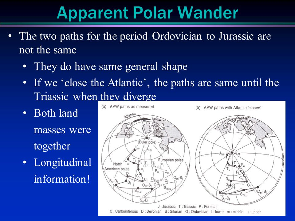 The two paths for the period Ordovician to Jurassic are not the same They do have same general shape If we 'close the Atlantic', the paths are same un