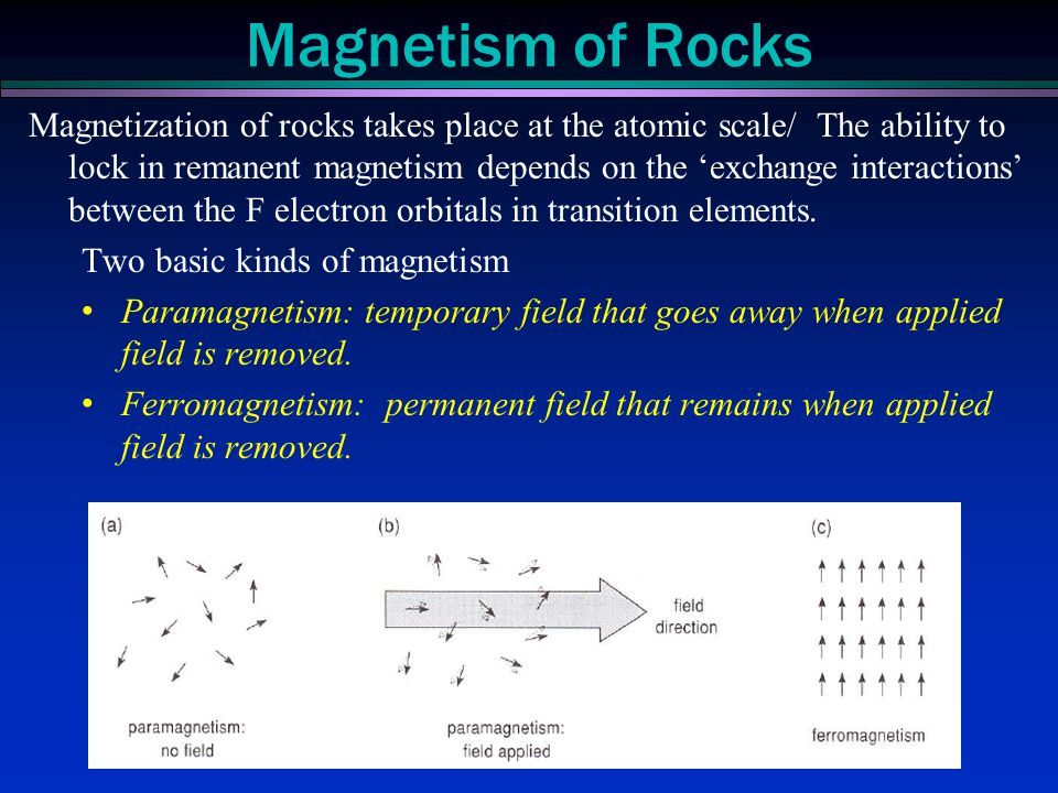 Magnetization of rocks takes place at the atomic scale/ The ability to lock in remanent magnetism depends on the 'exchange interactions' between the F