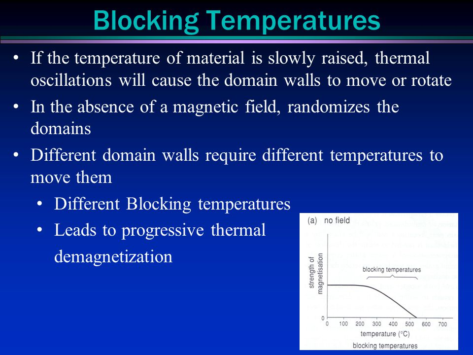 If the temperature of material is slowly raised, thermal oscillations will cause the domain walls to move or rotate In the absence of a magnetic field