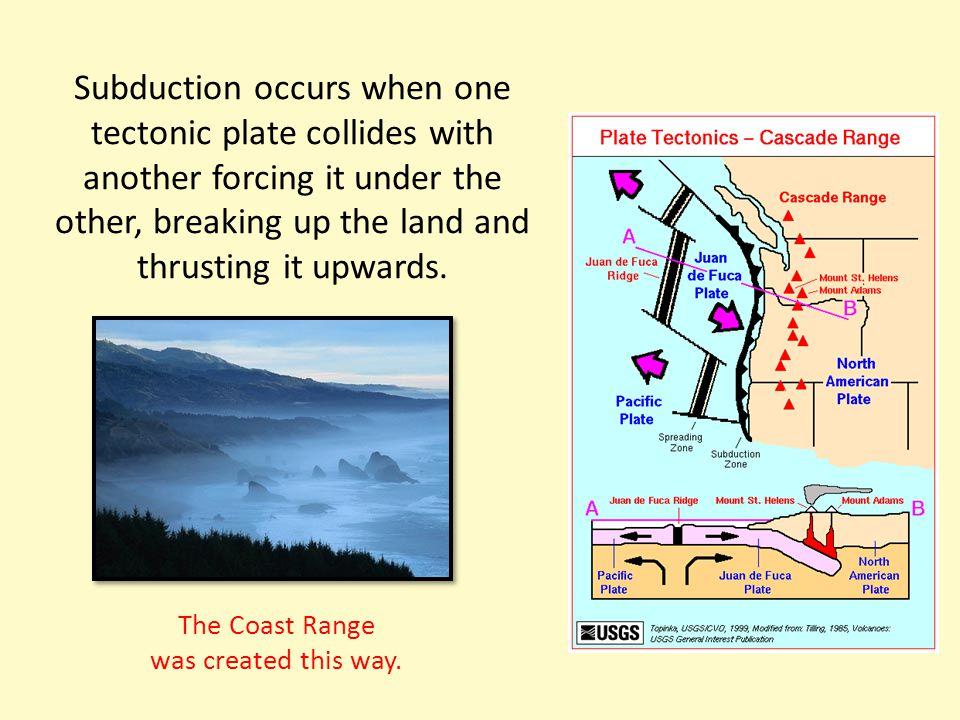 Subduction occurs when one tectonic plate collides with another forcing it under the other, breaking up the land and thrusting it upwards.