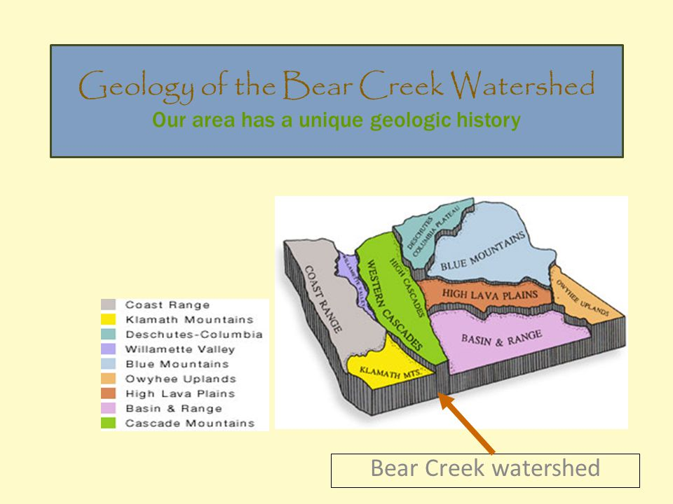 Geology of the Bear Creek Watershed Our area has a unique geologic history Bear Creek watershed