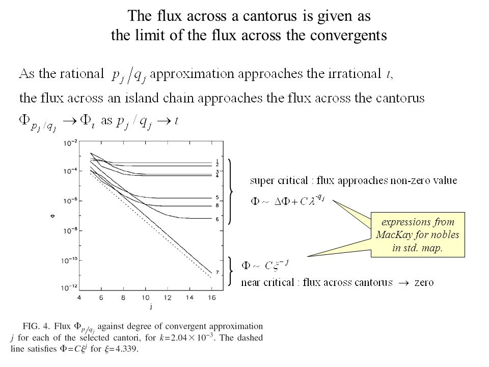 The flux across a cantorus is given as the limit of the flux across the convergents expressions from renormalization (MacKay) expressions from MacKay for nobles in std.