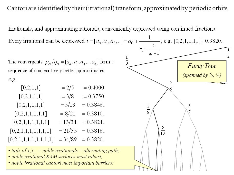 Cantori are identified by their (irrational) transform, approximated by periodic orbits.