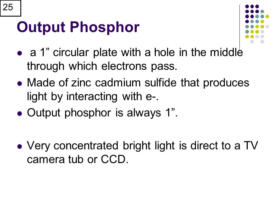 Output Phosphor a 1 circular plate with a hole in the middle through which electrons pass.