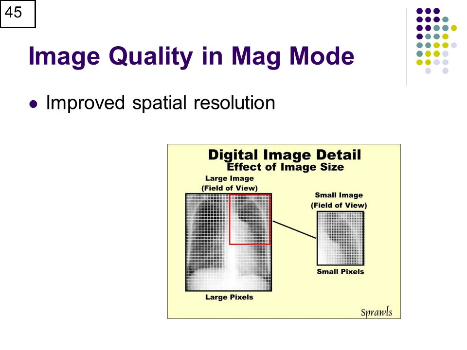 Image Quality in Mag Mode Improved spatial resolution 45