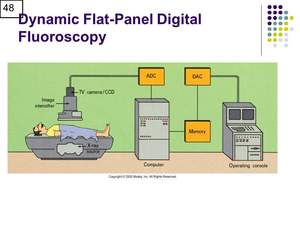 48 Dynamic Flat-Panel Digital Fluoroscopy