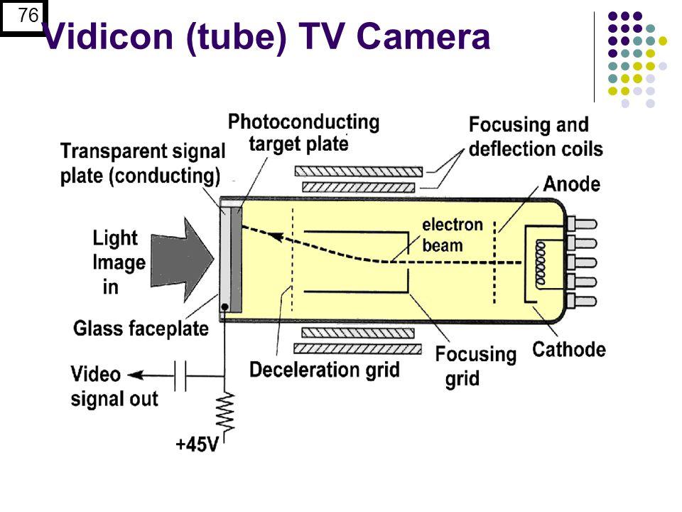 76 Vidicon (tube) TV Camera
