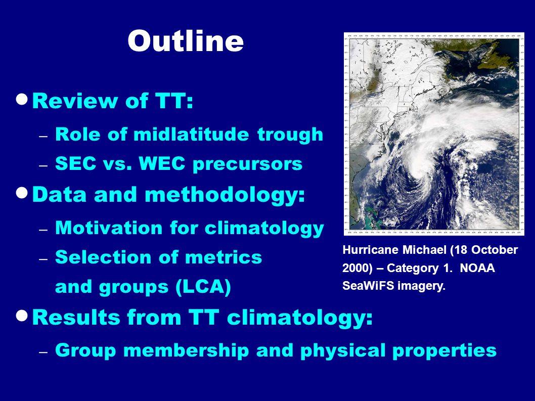 Outline  Review of TT: – Role of midlatitude trough – SEC vs.