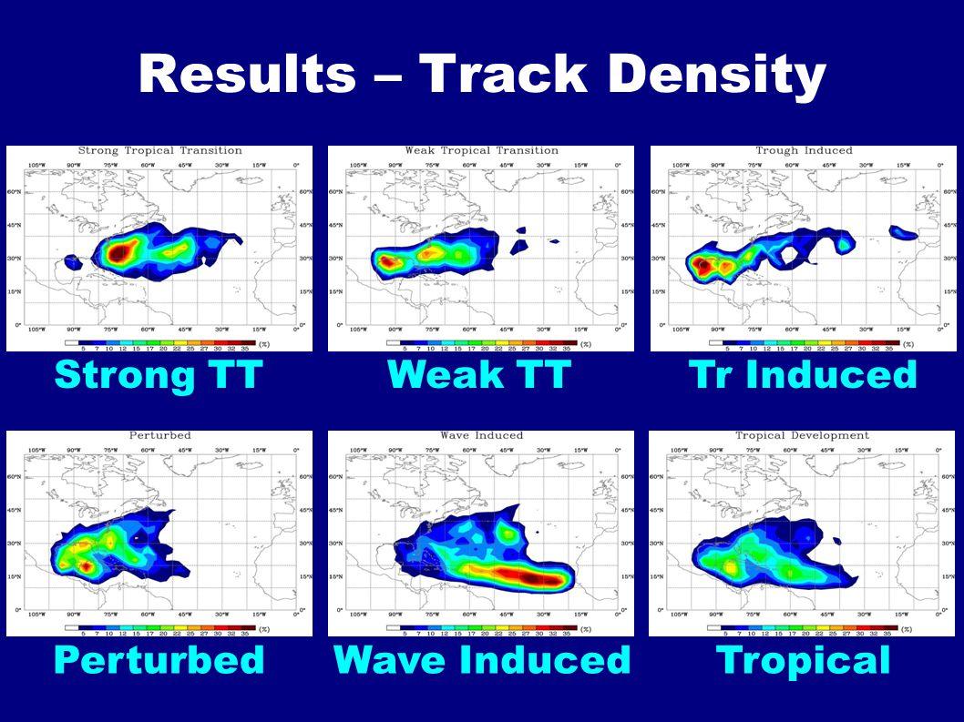 Results – Track Density Strong TTWeak TTTr Induced TropicalWave InducedPerturbed