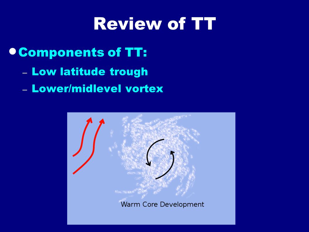 Review of TT  Components of TT: – Low latitude trough – Lower/midlevel vortex